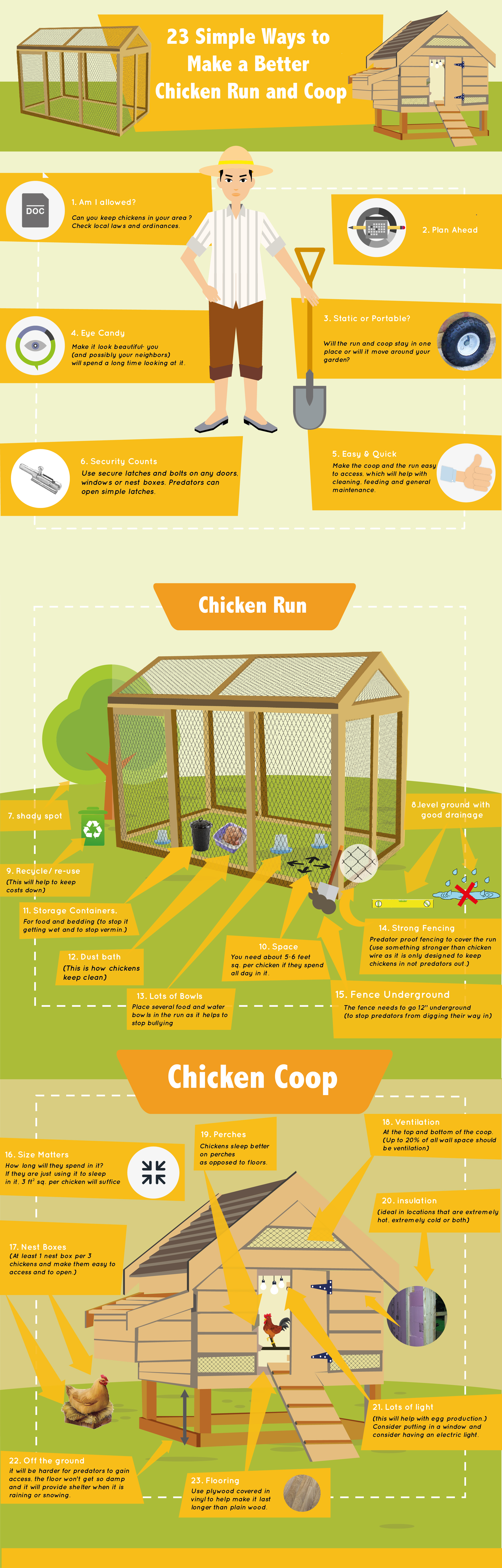 23 simple ways to better your chicken coop u0026 run free infographic